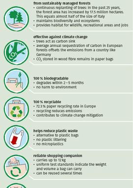 Papiertüte und Klimawandel. Vital Relation/ThePaperbag