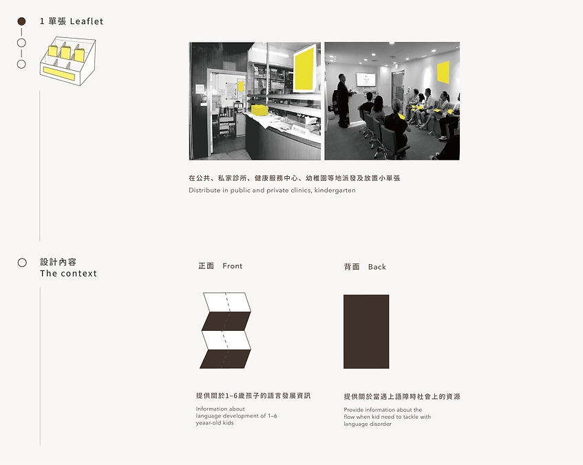 相遇於語 #1 leaflet display-01.png
