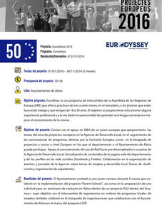 Eurodyseé 2016
