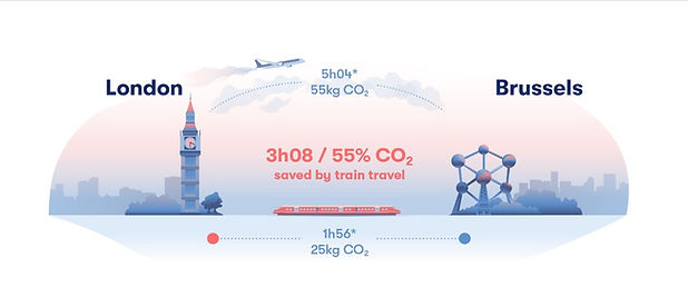 Image on CO2 from OMIO website.jpg