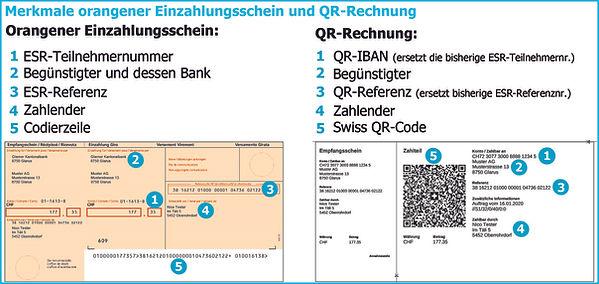 Grafik_QR-Rechnung Kopie.jpg