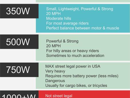e-bike Motors Comparison