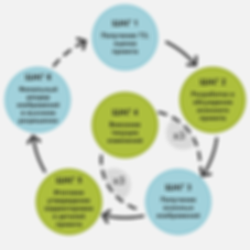 услуги 3d рендера, услуги визуализации, 3d визуализация