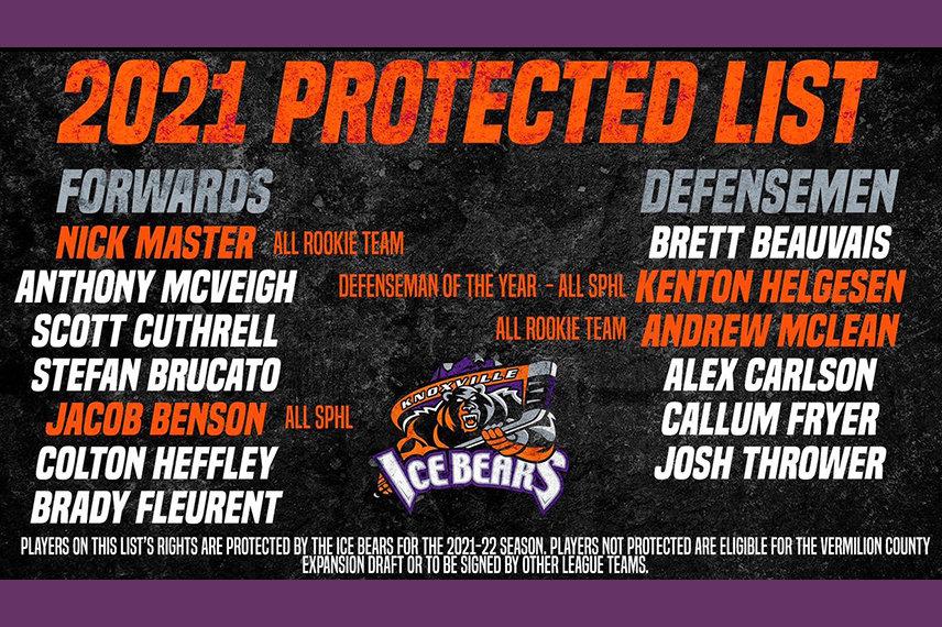 Protected List.jpg