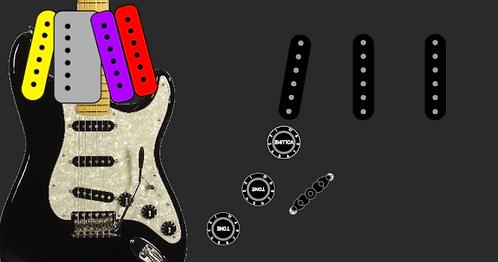 Stratocaster SSS Black