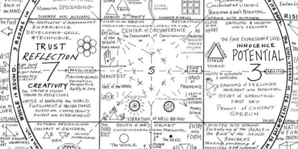 Magic Square and theory of Katonah yoga / 5 hour workshop in English / via ZOOM