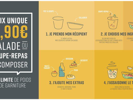Les soupes-repas MSB 😍 Comment ça marche ??? 🤔