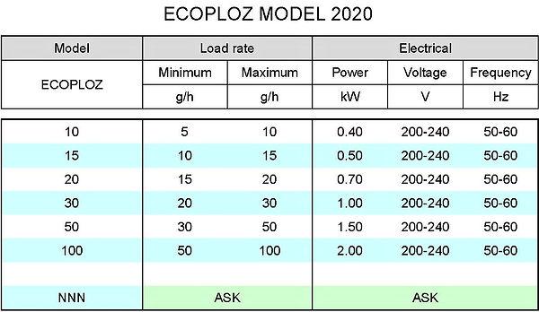 에코플로 규격표 2020.jpg