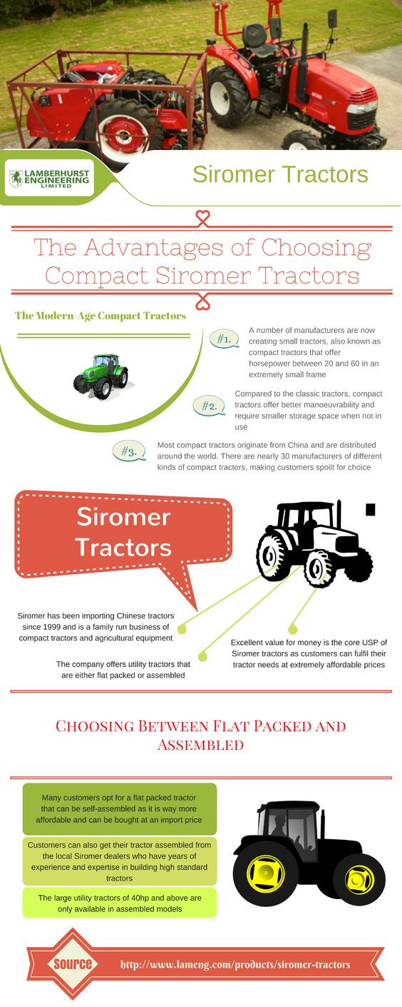 The Advantages of Choosing Compact Siromer Tractors
