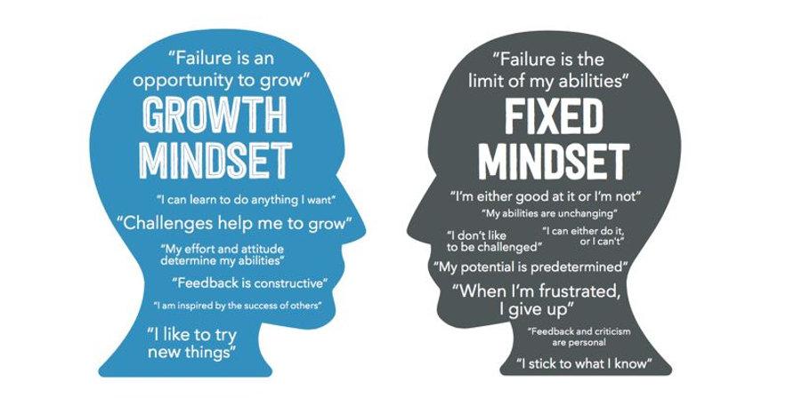 growth mindset.JPG
