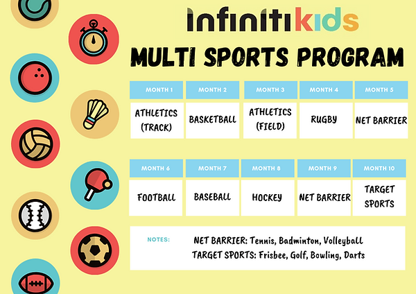 Copy of MULTI SPORTS PROGRAM for PA.png