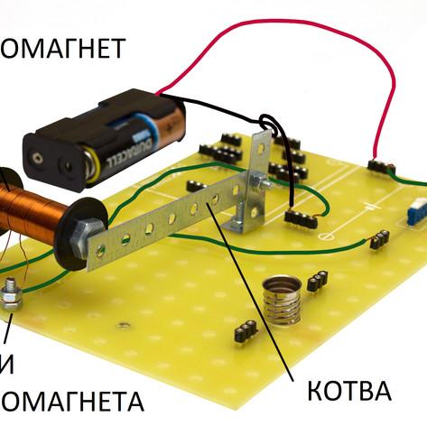 elektromagnet i kotva