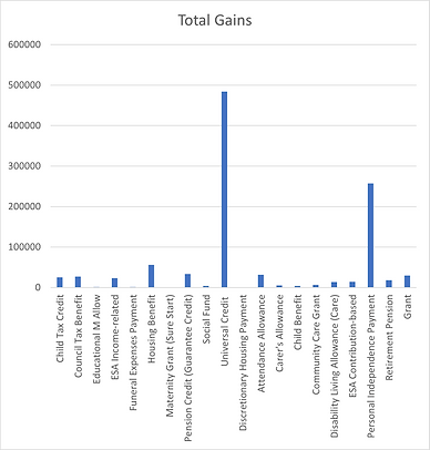 Stats Oct 2020.png