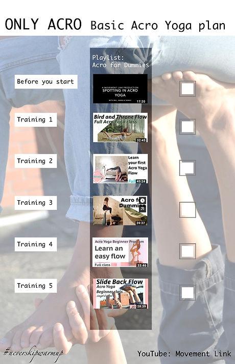 training plan acro for dummies.jpg
