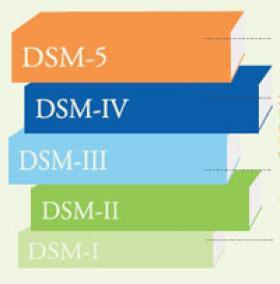 L'histoire du DSM