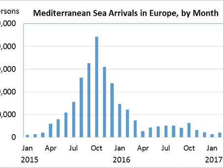 Die Flüchtlingskrise: Ruhe ist eingekehrt, zu tun gibt es jedoch noch viel