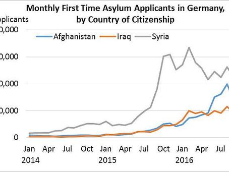 ¿Por qué muchos refugiados han elegido Alemania como su destino?