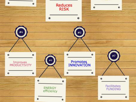 10 Gründe für Corporate Social Responsibility (CSR)