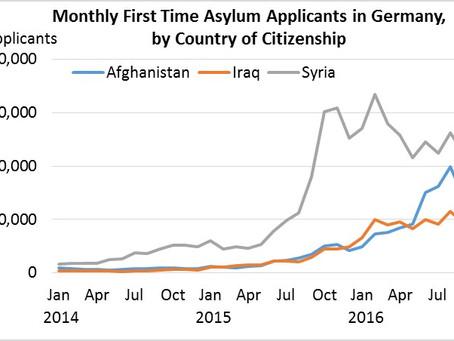 Warum viele Flüchtlinge Deutschland als ihren Zufluchtsort auserkoren haben