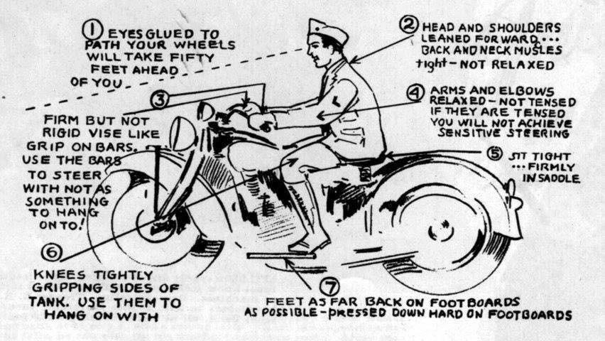 ציור של רוכב על אופנוע, רקע לבן, הוראות הפעלה כתובות מסביב