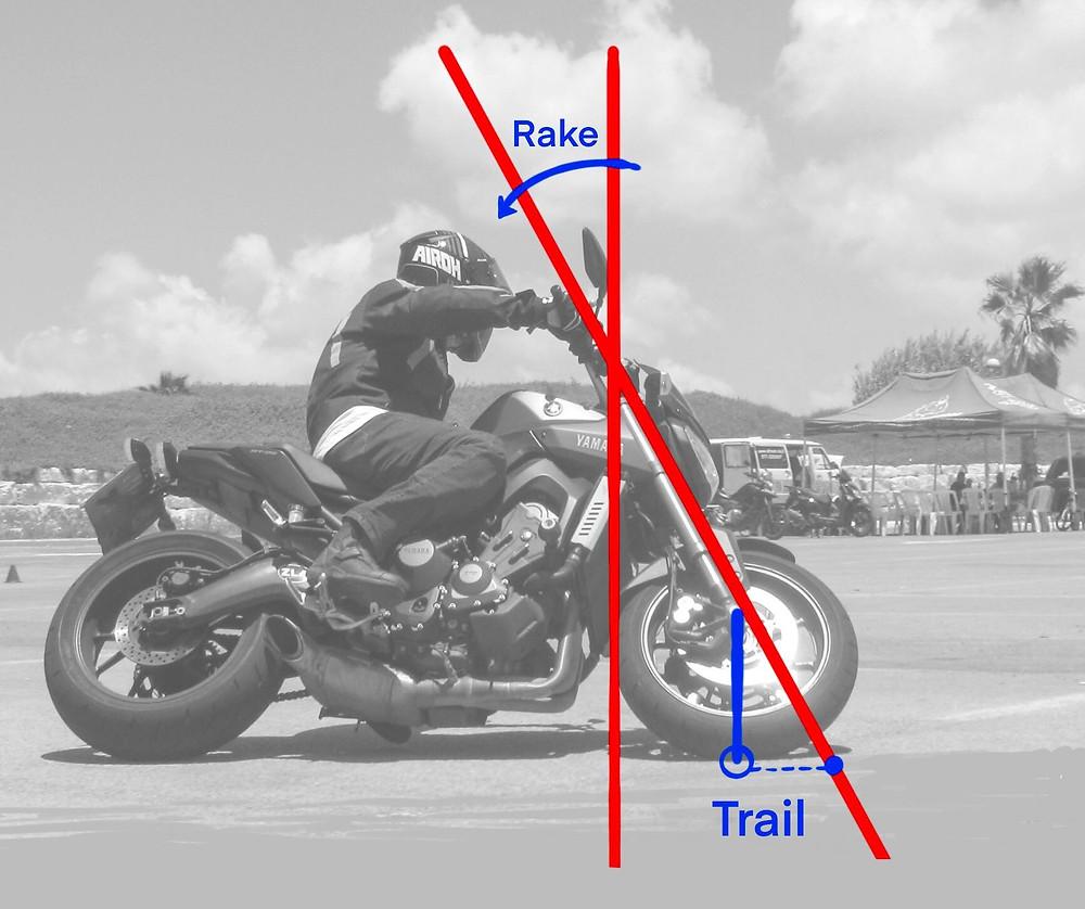 צילום אופנוע שחור לבן עם הסבר גרפי של זווית היגוי (RAKE) ומפסע (TRAIL)