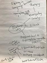 Translating the Deaf Self 2018