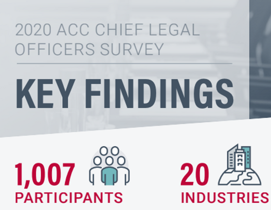 Key Findings - 2020 ACC Chief Legal Officer Survey