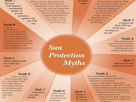 Monday Mantra: Know the truth about sun exposure.