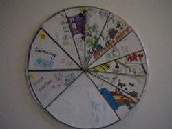 conversation pie chart