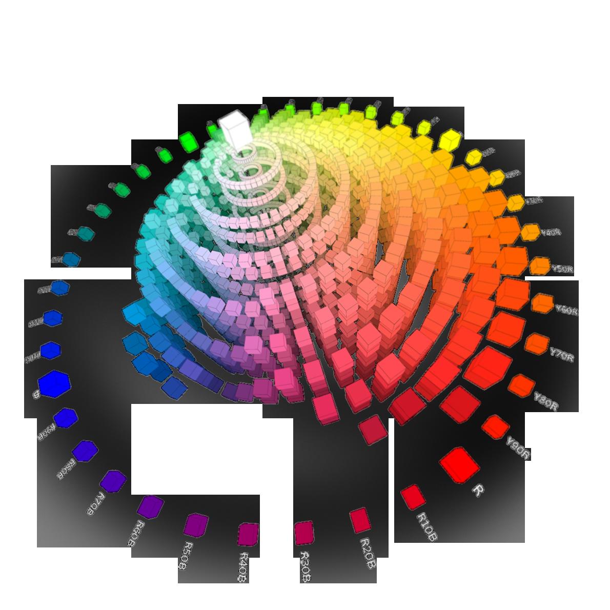 Cartella colori NCS