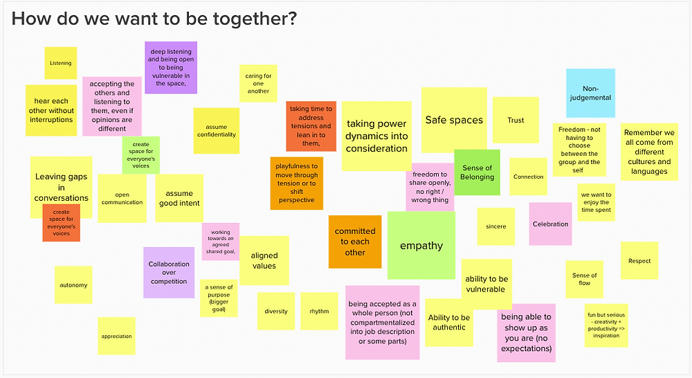 """whiteboard with many post-it notes: e.g. """"empathy"""", """"listening"""", """"appreciation"""""""