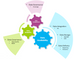 Tips for developing a BI Roadmap