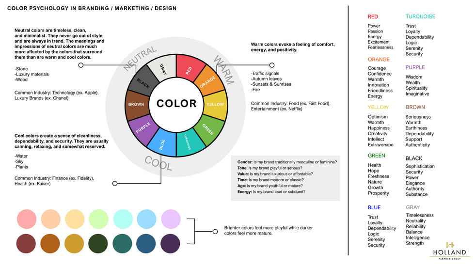 ColorPsychology_07_20.png