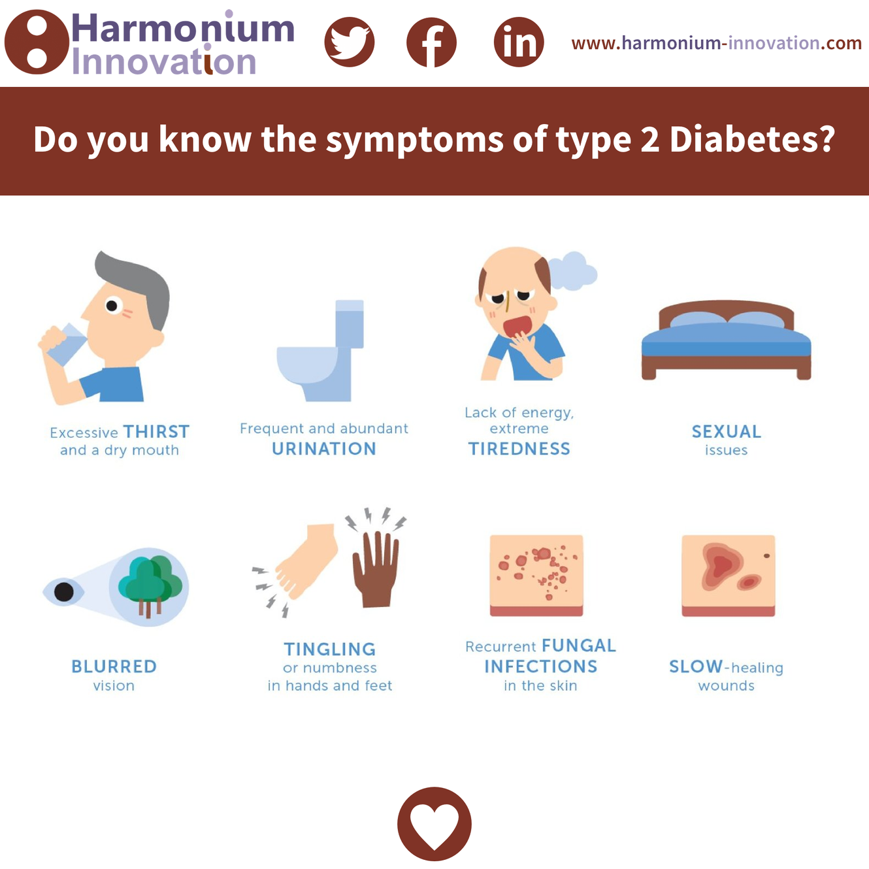 Typ 2 Diabetes Symptome