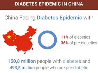 China Facing Diabetes Epidemic