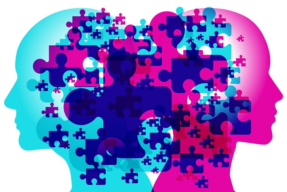 Collaborative Mindset