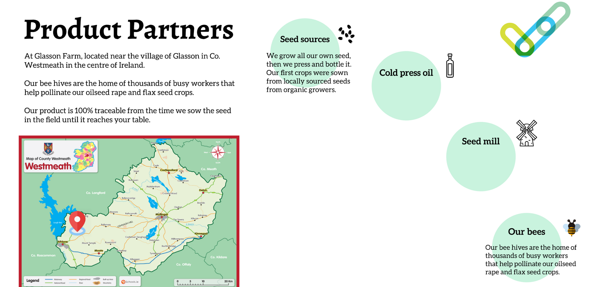 Glasson_partners.png