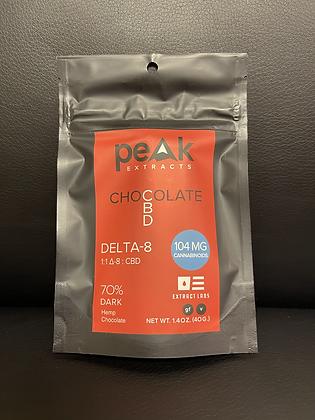 Peak Extracts CBD Chocolate w/ DELTA 8