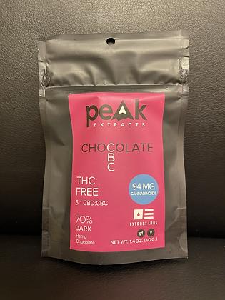 Peak Extracts CBC Chocolate