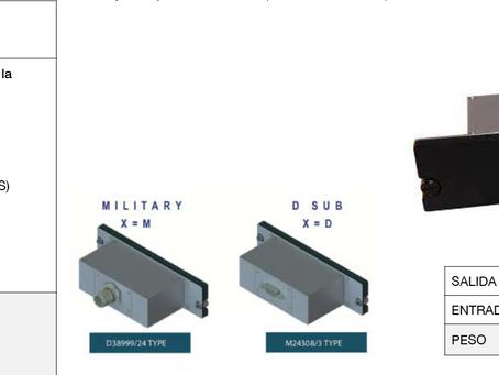 Cargador USB de Staco Systems