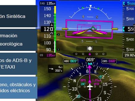 Nuevos Primary Flight Displays