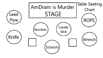 AmDram Table Chart.png