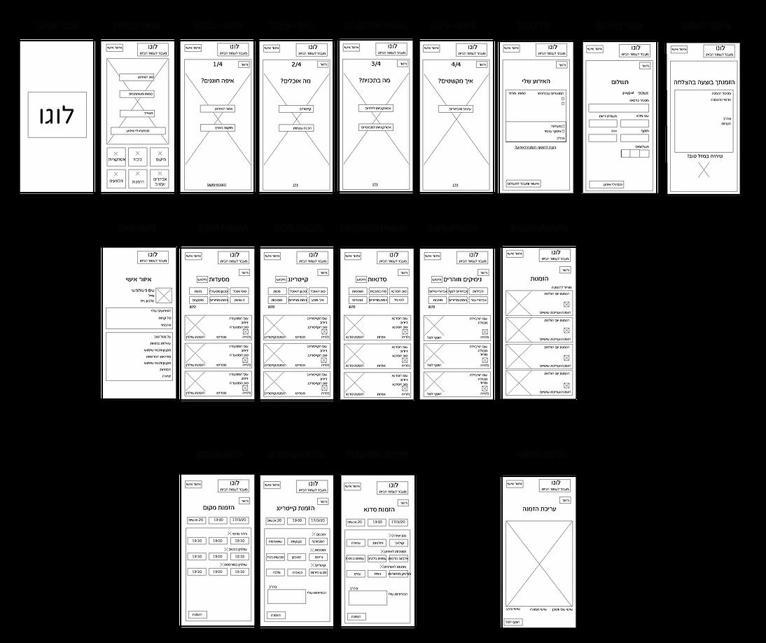 ווירפריים עמוד אחד-01.webp
