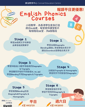 Phonics poster new price 2021.png