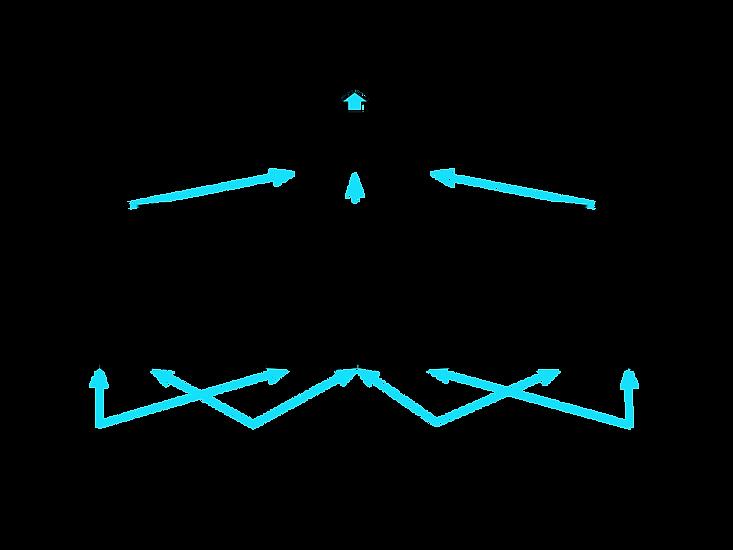 ToC Methodology (For Website).png