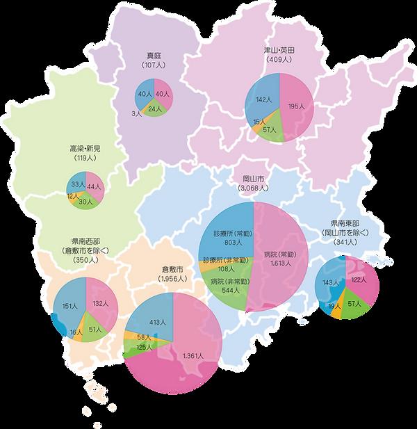 統計(2020年 岡山県の常勤換算医師数、圏域別).png