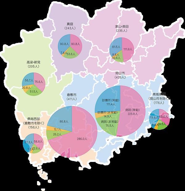 統計(2020年 岡山県の人口10万対常勤換算医師数、圏域別).png