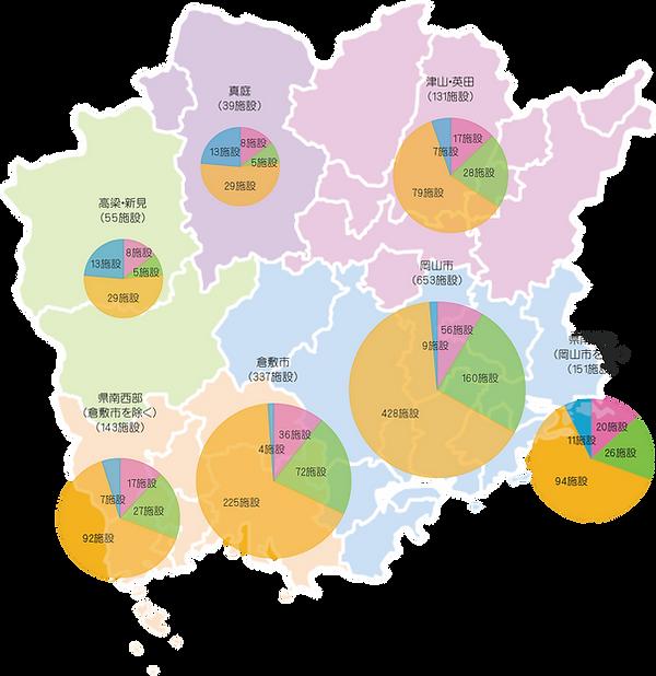 統計(2020年 岡山県の医療施設数、圏域別).png