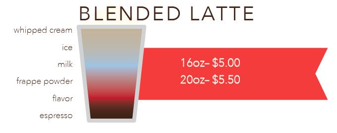 Blended Latte
