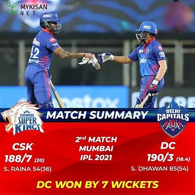 Chennai Super Kings vs Delhi Capitals, 2nd Match